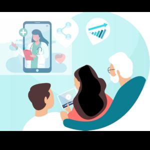 Collaboration, Telehealth, Clinics